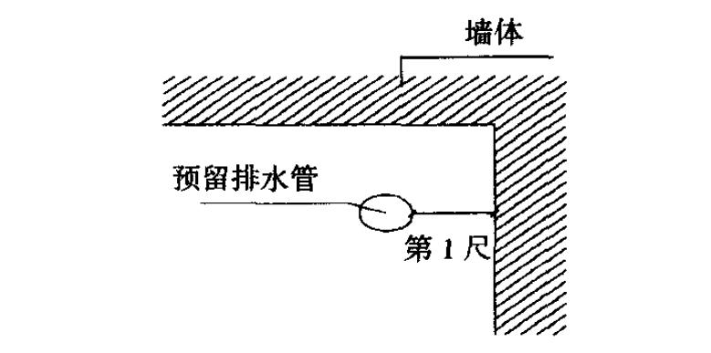水电安装尺寸标准图 这六个尺寸需要牢记